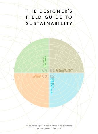 designerssustainability
