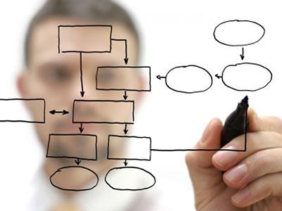 sistemas-gestion-empresa