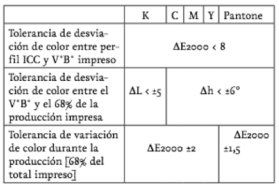 ISO12647-6FlexoToleranciasDeltaE2011
