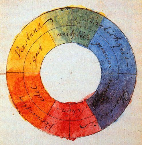 3600ddd0-color-wheel-johann-wolfgang-von-goethe-800x819.jpg