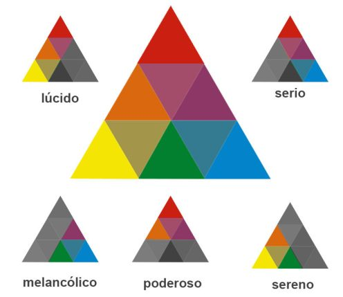 e6abd4fb-triangulo-de-gohete-800x692.jpg